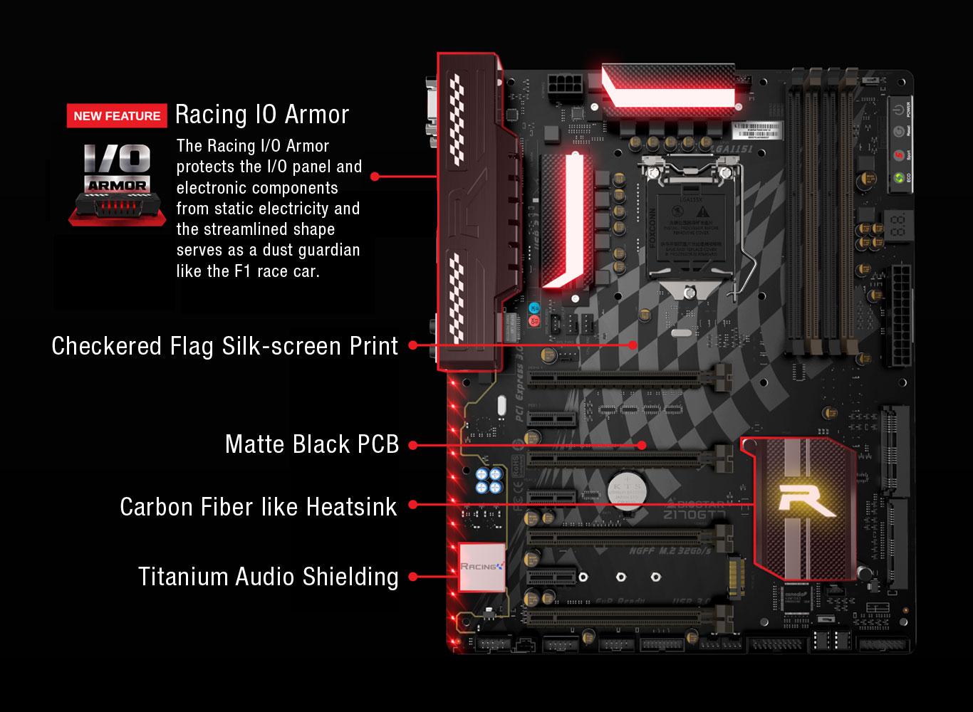 build gaming machine