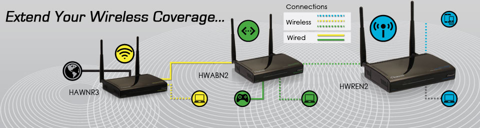 Extend your wireless coverage