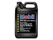 Oils, Coolants & Fluids