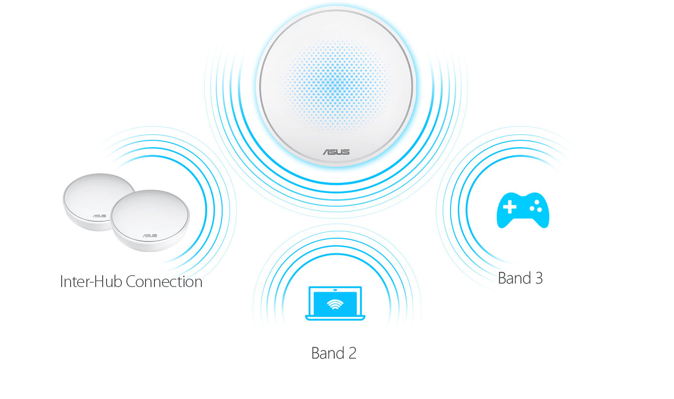 Asus Lyra Corner To Coverage Neweggcom Smart Antennas For Stable Wifi