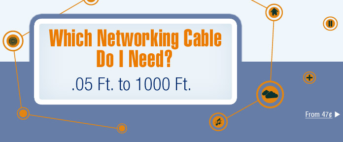 Which Networking Cable Do I Need?