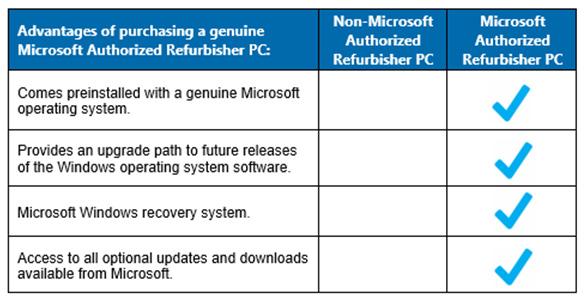 Microsoft Authorized Refurbished PCs | Newegg com