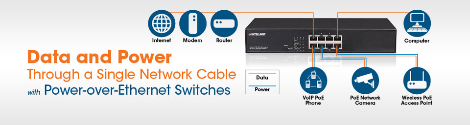 Data and Power through a single network cable with power-over-ethernet switches