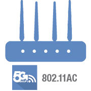 AC Routers